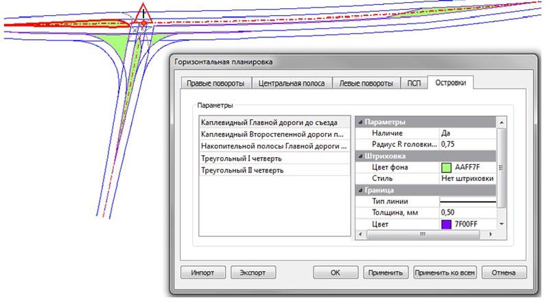 Рис. 2. Приклад горизонтального планування каналізованого примикання