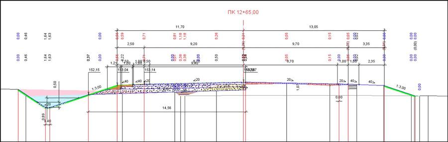 Рис. 13. Приклад ремонту по ширині існуючого покриття зі збереженням існуючих відкосів