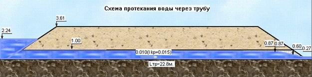 рис.2.2 - CREDO ГРИС