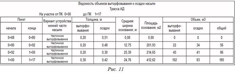 CREDO ОСАДКА - рис.11