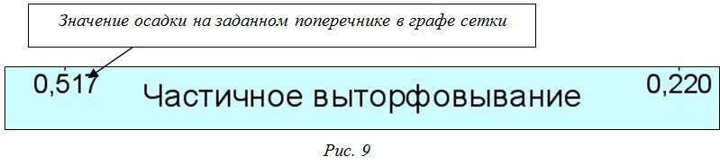 CREDO ОСАДКА - рис.9