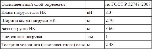 CREDO ОТКОС - рис.6