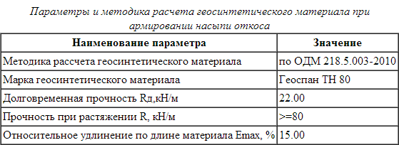 CREDO ОТКОС - рис.7