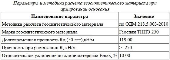 CREDO ОТКОС - рис.8