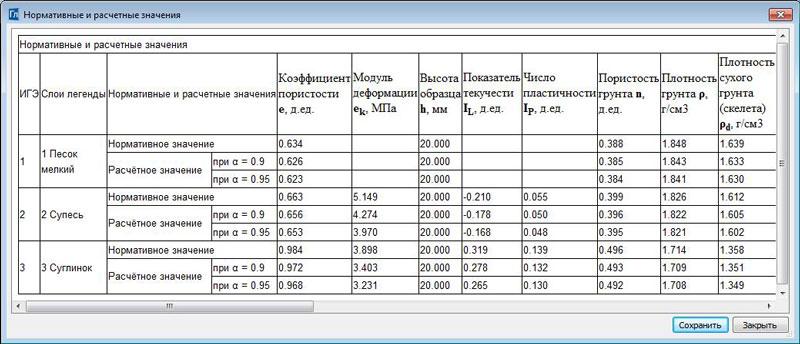 CREDO ГЕОСТАТИСТИКА - рис.6,2