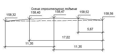 Вид комплексного креслення і схема будівельного підйом