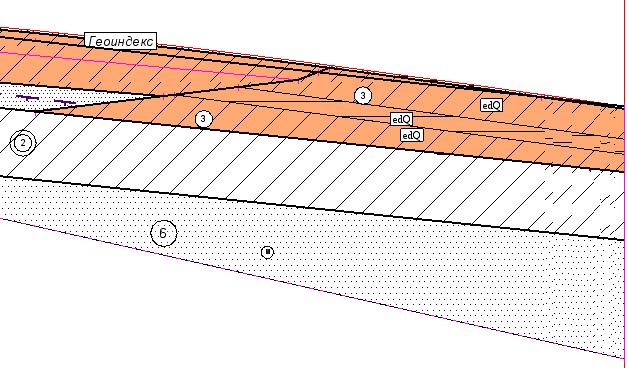 Нове в геологічній лінійці СREDO - рис.5