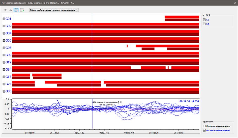 Нова версія СREDO ГНСС 2.0 - рис.2