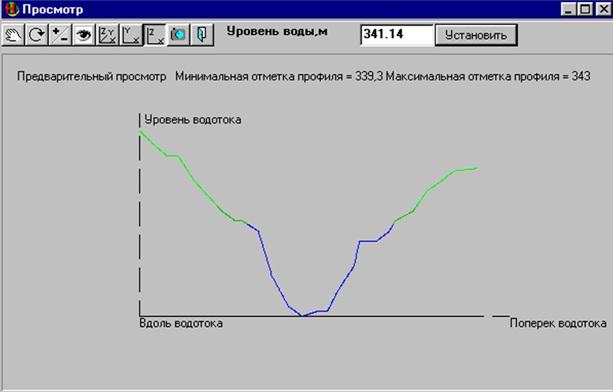 CREDO МОРФОСТВОР - рис.2