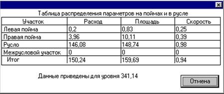 CREDO МОРФОСТВОР - рис.4-2