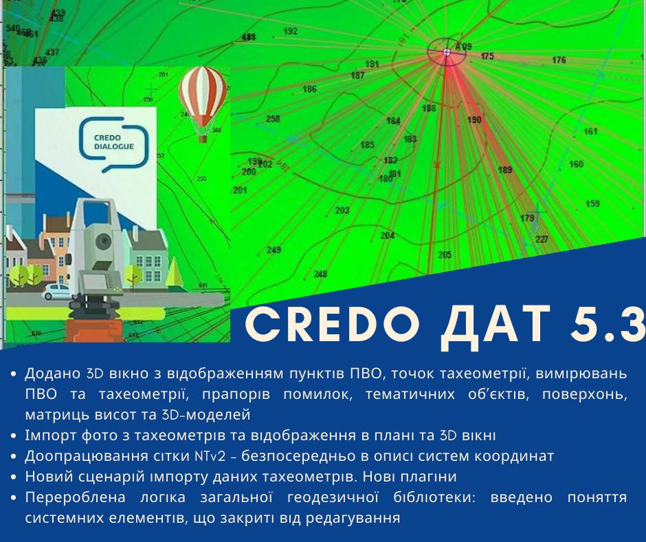 Новий випуск CREDO ДАТ 5.3